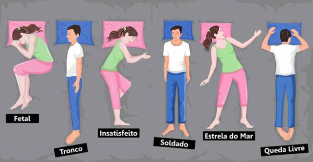 personalidade - A Posi    o que Voc   Dorme diz Muito Sobre sua Personalidade - A posição que você dorme diz muito sobre a sua personalidade
